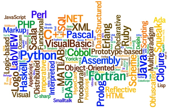 Top Programming Languages To Learn Today