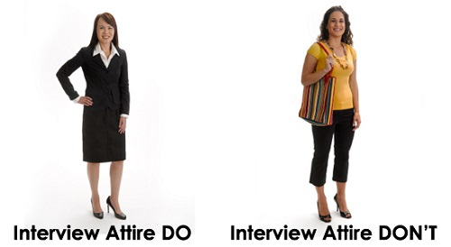 Are You Interview Ready? Check Again