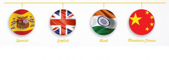 Do You Wish To Learn Hindi Fast?
