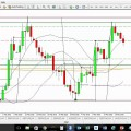 2016 Forex Trading Trends