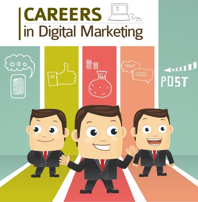 Why Should Go For A Career In Digital Marketing