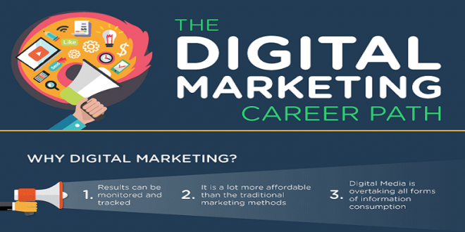 4 Necessary Steps To Stand Out In Digital Marketing Career